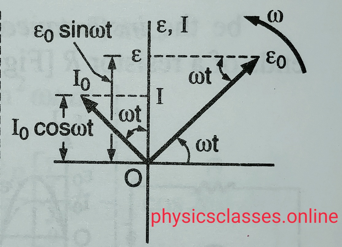 PHASOR DIAGRAM -3